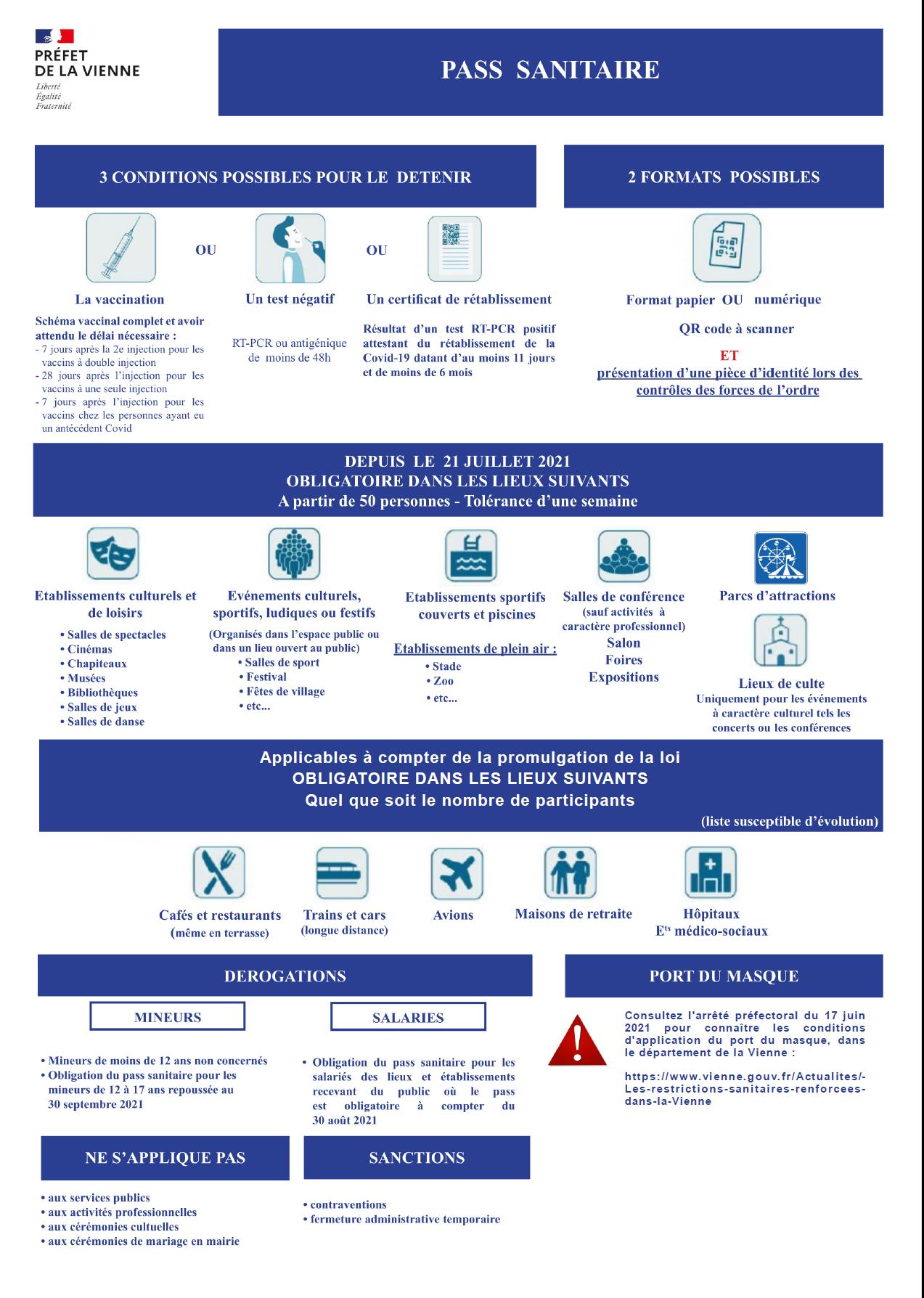 Info Covid-19 (mis à jour le 19 octobre)